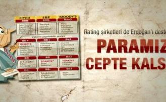 Türk rating şirketlerinden Başbakan'a destek